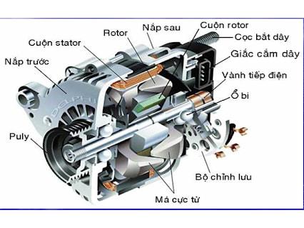 Tìm hiểu về máy phát điện trên ô tô
