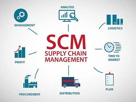 Tìm hiểu quản lý chuỗi cung ứng là gì?